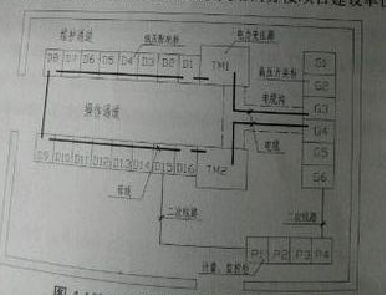 图4 10kv变配电设备布置图
